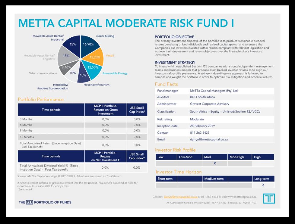 MeTTa_Capital_moderate_risk_fund_i