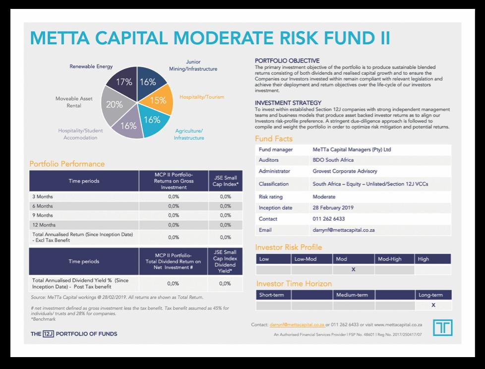 MeTTa_Capital_moderate_risk_fund_ii_fund_fact_sheet